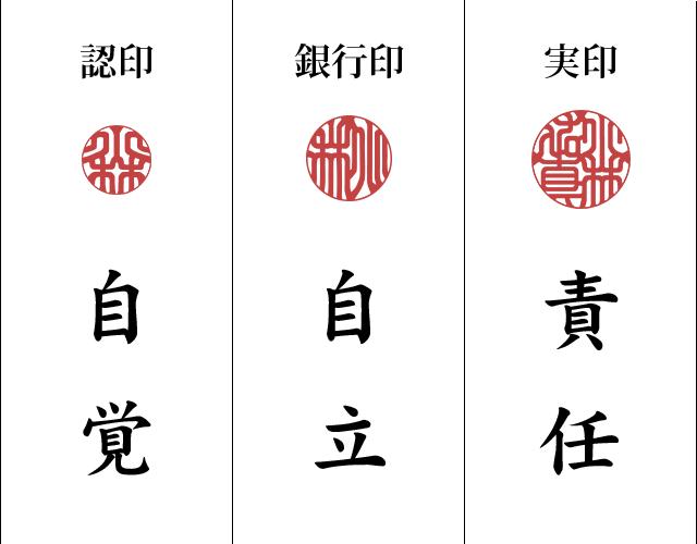 新しい苗字の印鑑で、幸せな未来